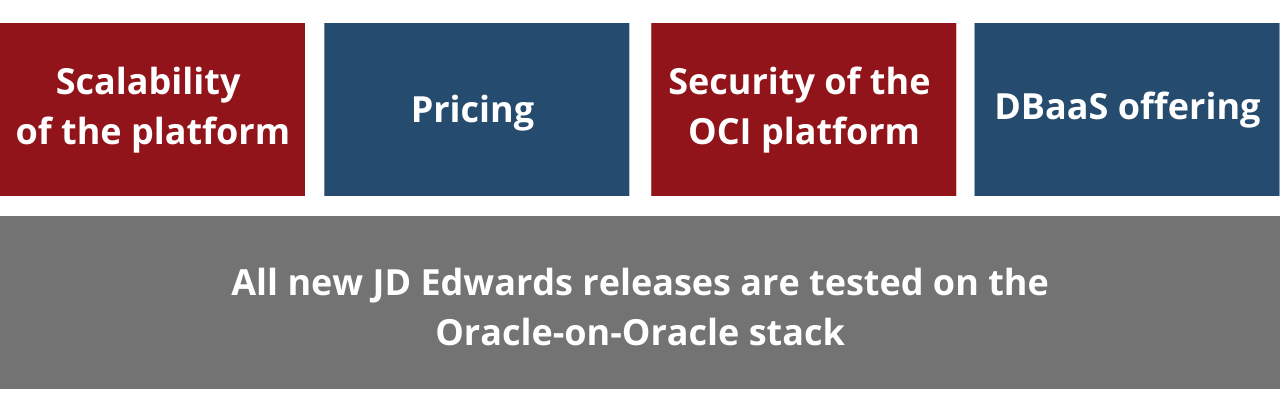 advantages of OCI for Oracle JD Edwards